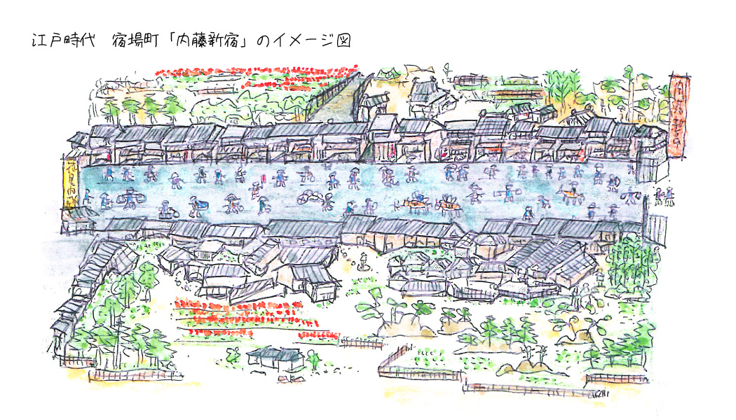 新宿 宿場のイメージ図